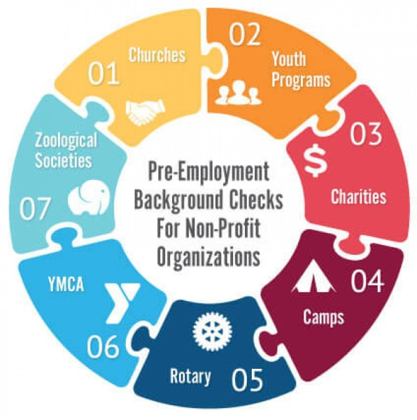 Background checks for nonprofit organizations